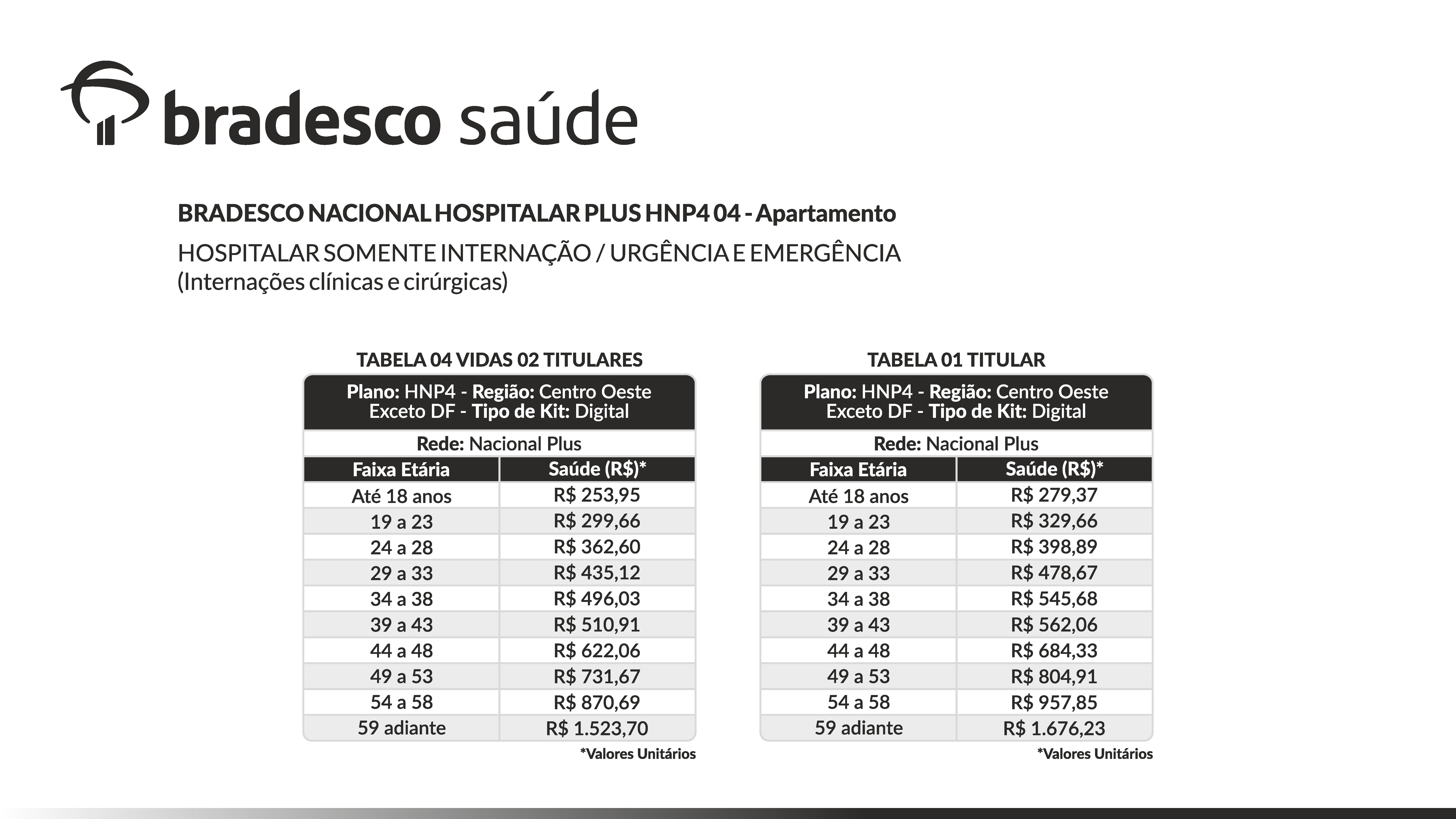 Associação Médica de Goiás convênio Bradesco